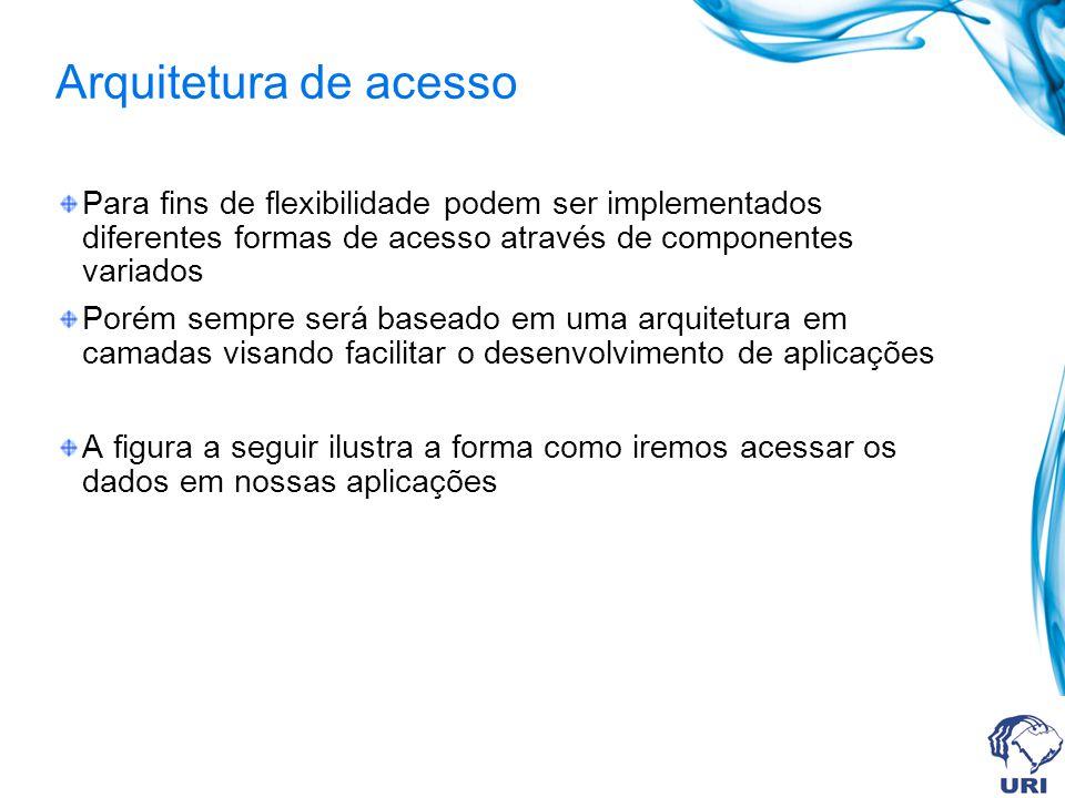 Arquitetura de acesso BDE Base de dados Data Source Data Set Componentes de acesso Data Controls Componentes visuais Aplicação