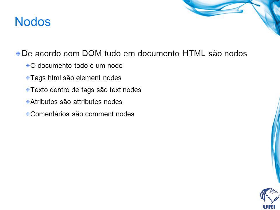 Nodos De acordo com DOM tudo em documento HTML são nodos O documento todo é um nodo Tags html são element nodes Texto dentro de tags são text nodes Atributos são attributes nodes Comentários são comment nodes