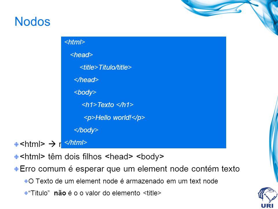 Nodos root node têm dois filhos Erro comum é esperar que um element node contém texto O Texto de um element node é armazenado em um text node Titulo não é o o valor do elemento Titulo/title> Texto Hello world!