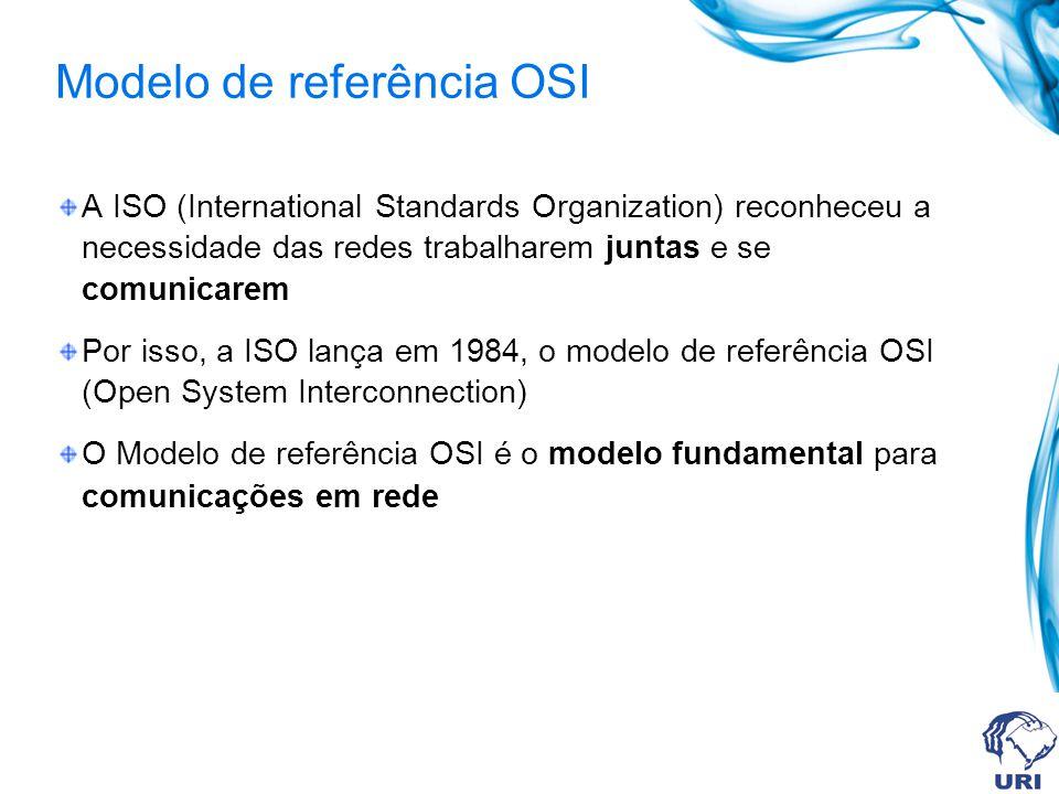 Modelo de referência OSI A ISO (International Standards Organization) reconheceu a necessidade das redes trabalharem juntas e se comunicarem Por isso,