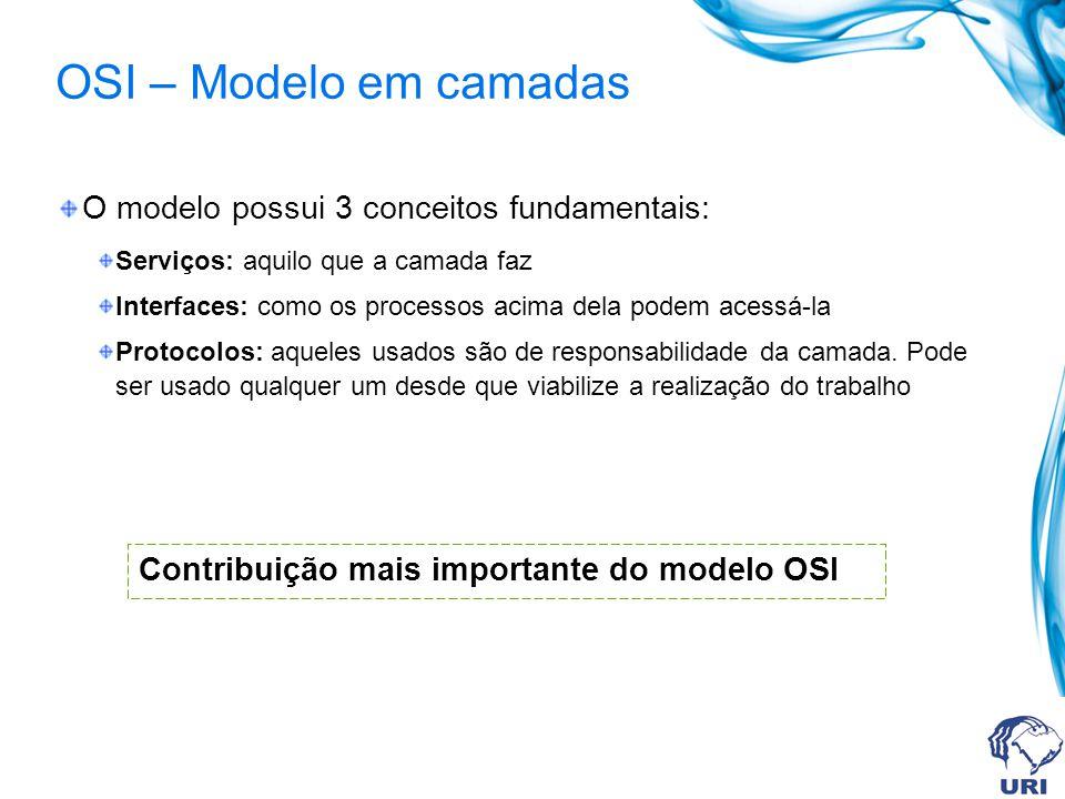 OSI – Modelo em camadas O modelo possui 3 conceitos fundamentais: Serviços: aquilo que a camada faz Interfaces: como os processos acima dela podem ace
