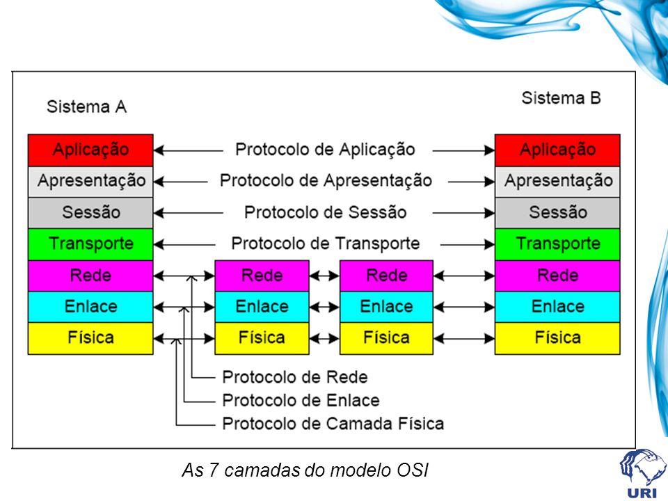 As 7 camadas do modelo OSI
