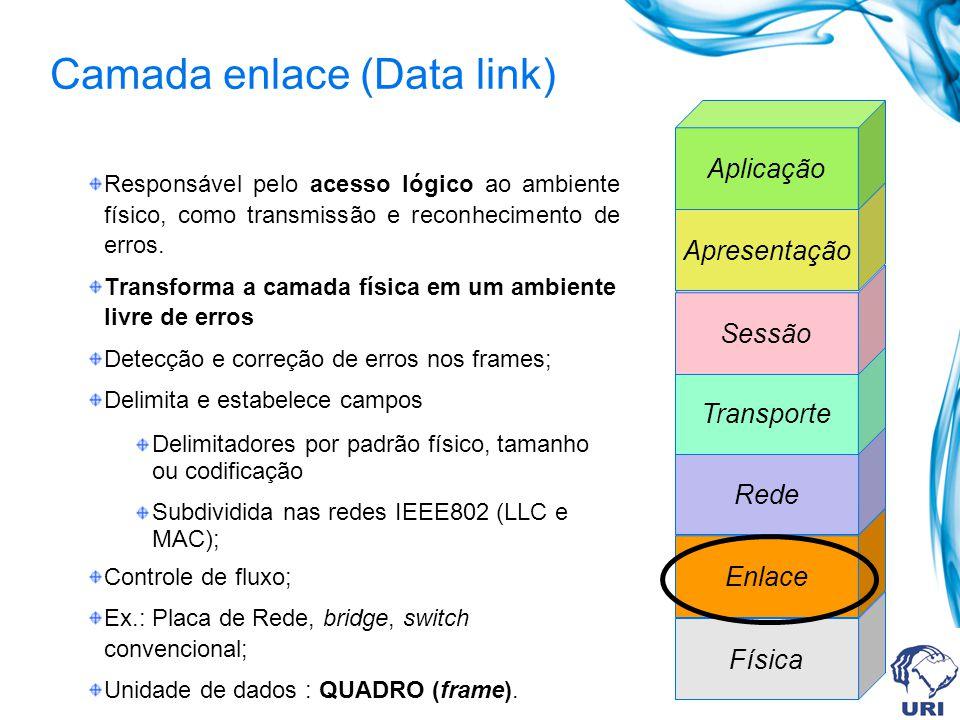 Camada enlace (Data link) Responsável pelo acesso lógico ao ambiente físico, como transmissão e reconhecimento de erros. Transforma a camada física em