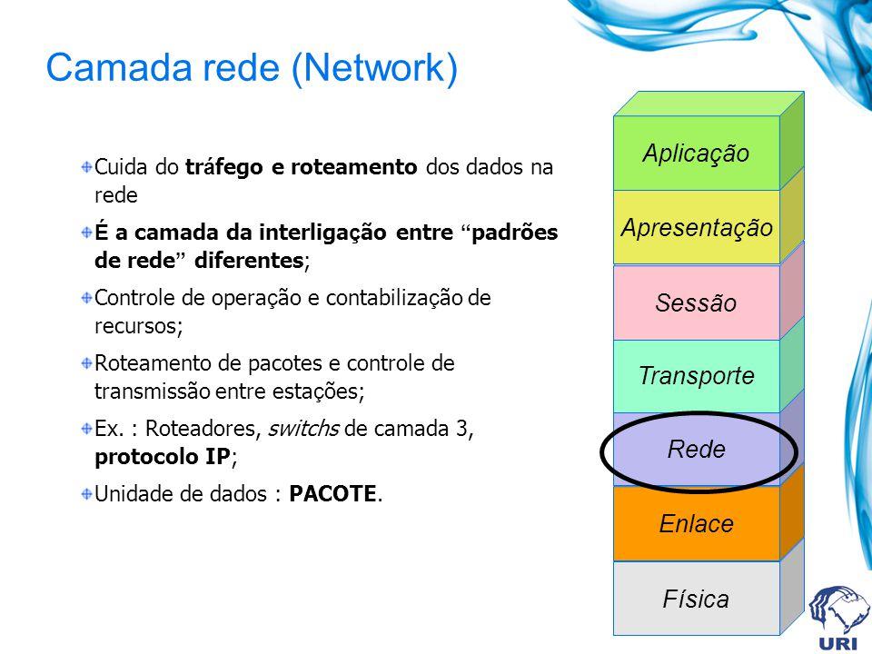 Camada rede (Network) Cuida do tr á fego e roteamento dos dados na rede É a camada da interliga ç ão entre padrões de rede diferentes; Controle de ope