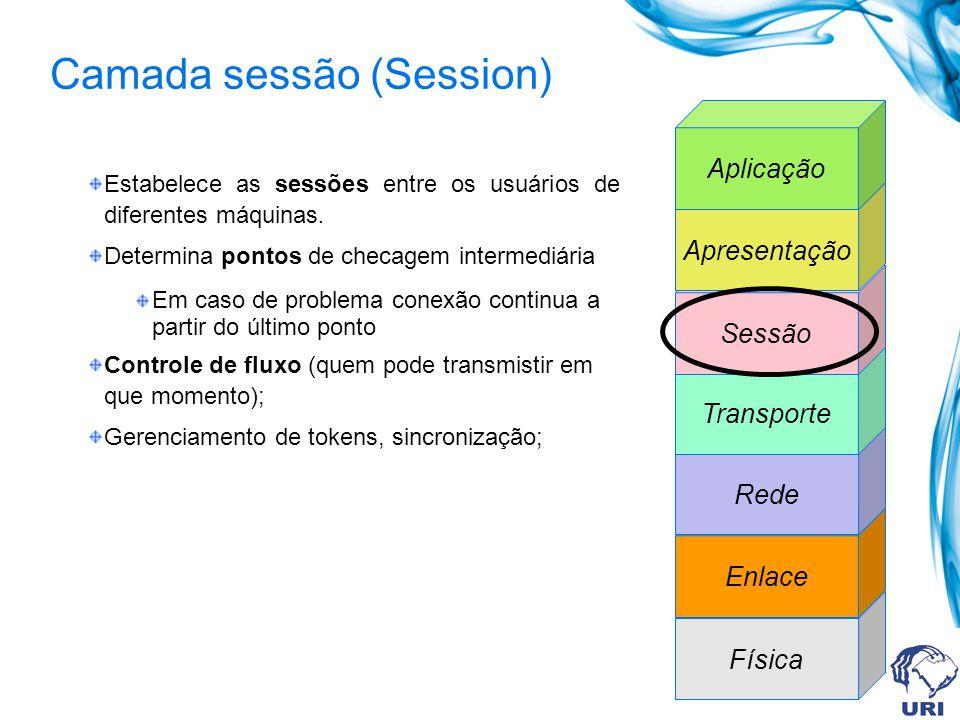 Camada sessão (Session) Estabelece as sessões entre os usuários de diferentes máquinas. Determina pontos de checagem intermediária Em caso de problema