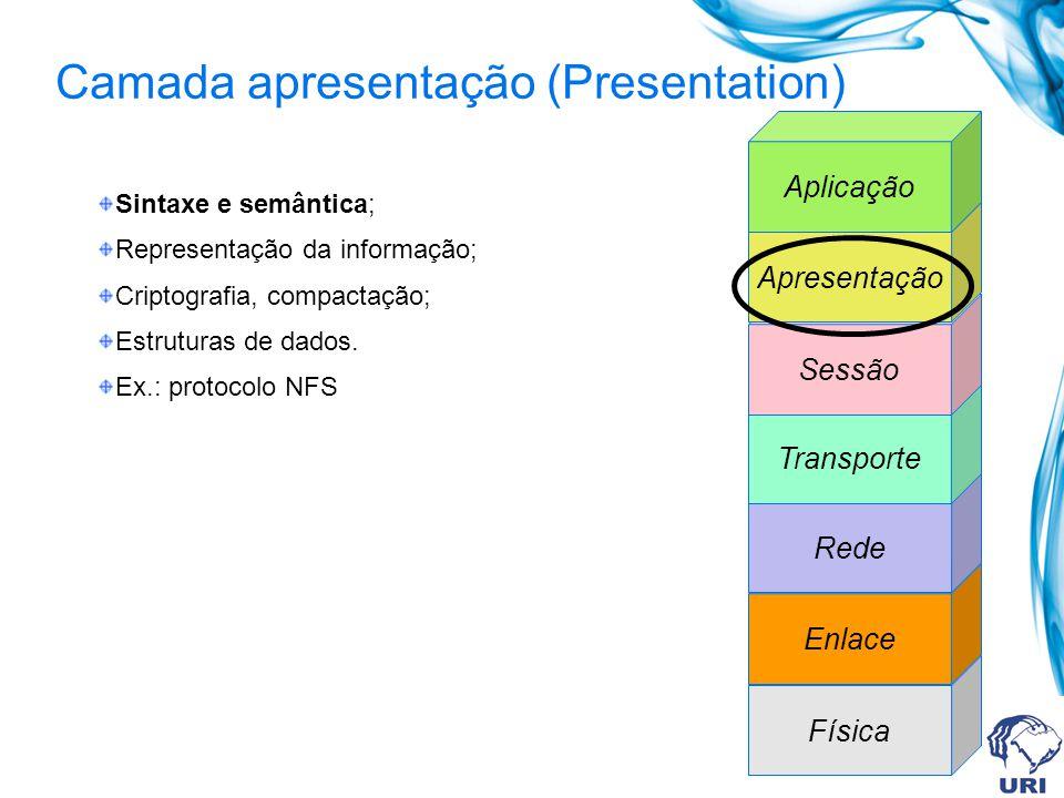 Camada apresentação (Presentation) Sintaxe e semântica; Representação da informação; Criptografia, compactação; Estruturas de dados. Ex.: protocolo NF