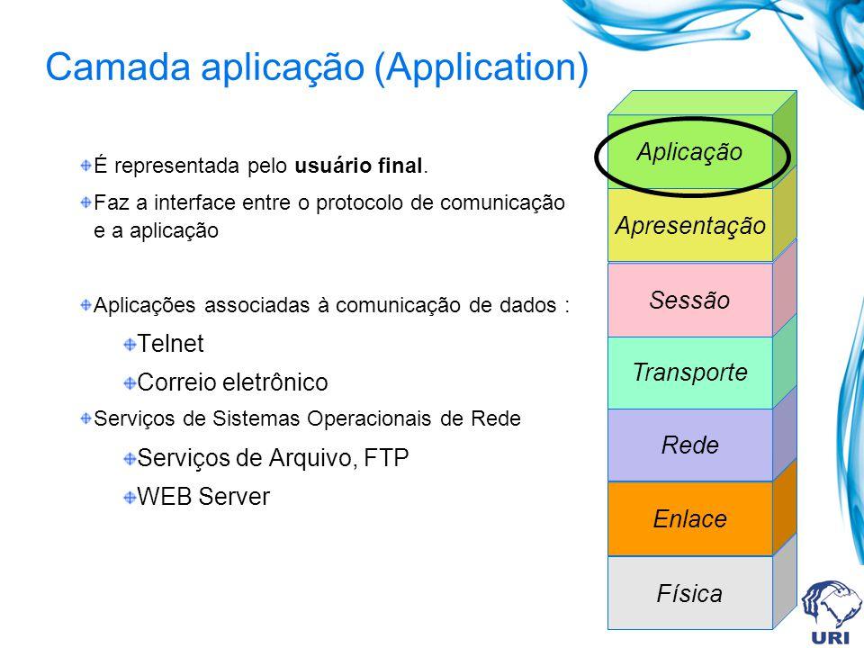 Camada aplicação (Application) É representada pelo usuário final. Faz a interface entre o protocolo de comunicação e a aplicação Aplicações associadas