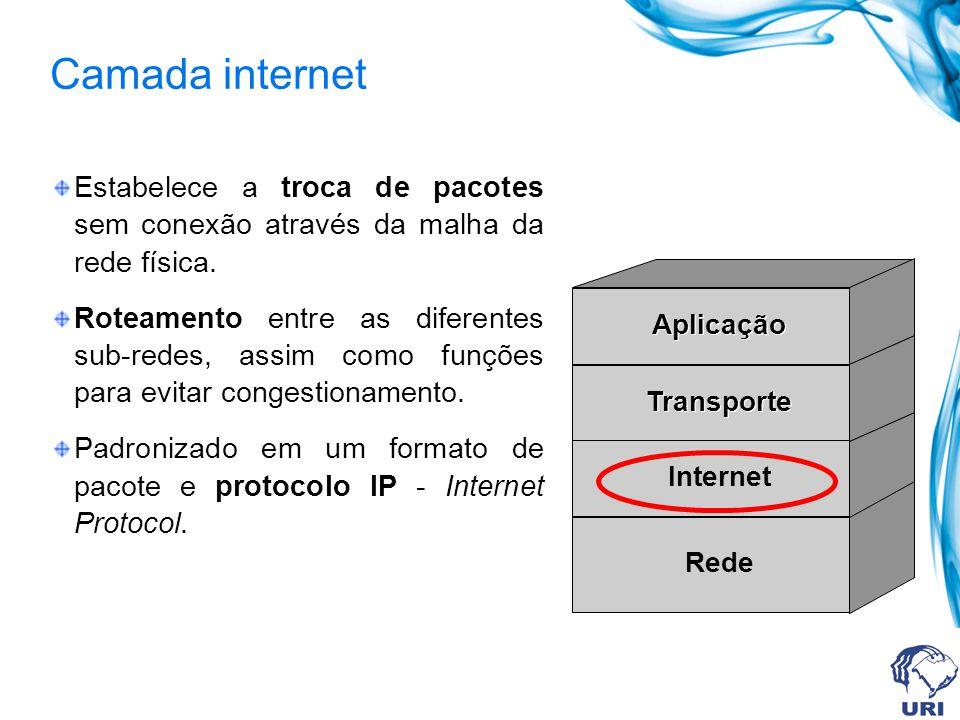 Camada internet Estabelece a troca de pacotes sem conexão através da malha da rede física. Roteamento entre as diferentes sub-redes, assim como funçõe
