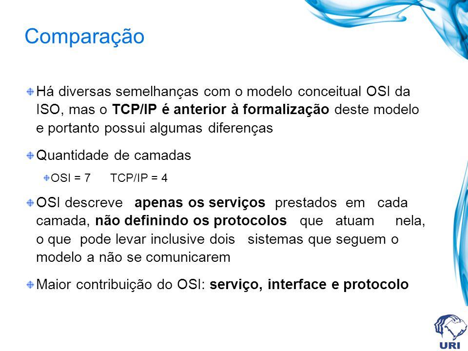 Comparação Há diversas semelhanças com o modelo conceitual OSI da ISO, mas o TCP/IP é anterior à formalização deste modelo e portanto possui algumas d