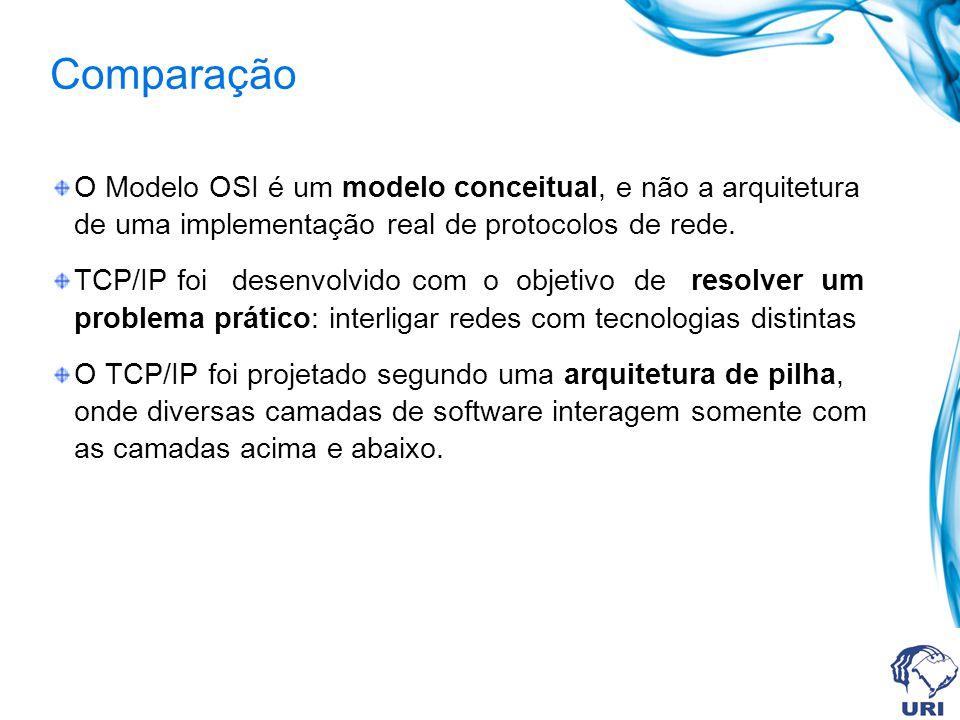 Comparação O Modelo OSI é um modelo conceitual, e não a arquitetura de uma implementação real de protocolos de rede. TCP/IP foi desenvolvido com o obj