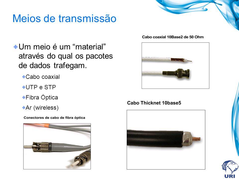 Meios de transmissão Um meio é um material através do qual os pacotes de dados trafegam. Cabo coaxial UTP e STP Fibra Óptica Ar (wireless)