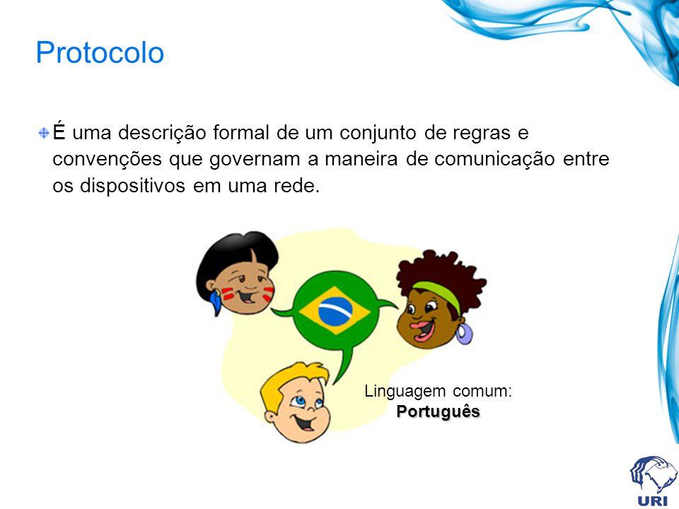 Protocolo É uma descrição formal de um conjunto de regras e convenções que governam a maneira de comunicação entre os dispositivos em uma rede. Portug