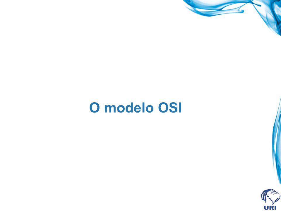 Modelo de referência OSI A ISO (International Standards Organization) reconheceu a necessidade das redes trabalharem juntas e se comunicarem Por isso, a ISO lança em 1984, o modelo de referência OSI (Open System Interconnection) O Modelo de referência OSI é o modelo fundamental para comunicações em rede