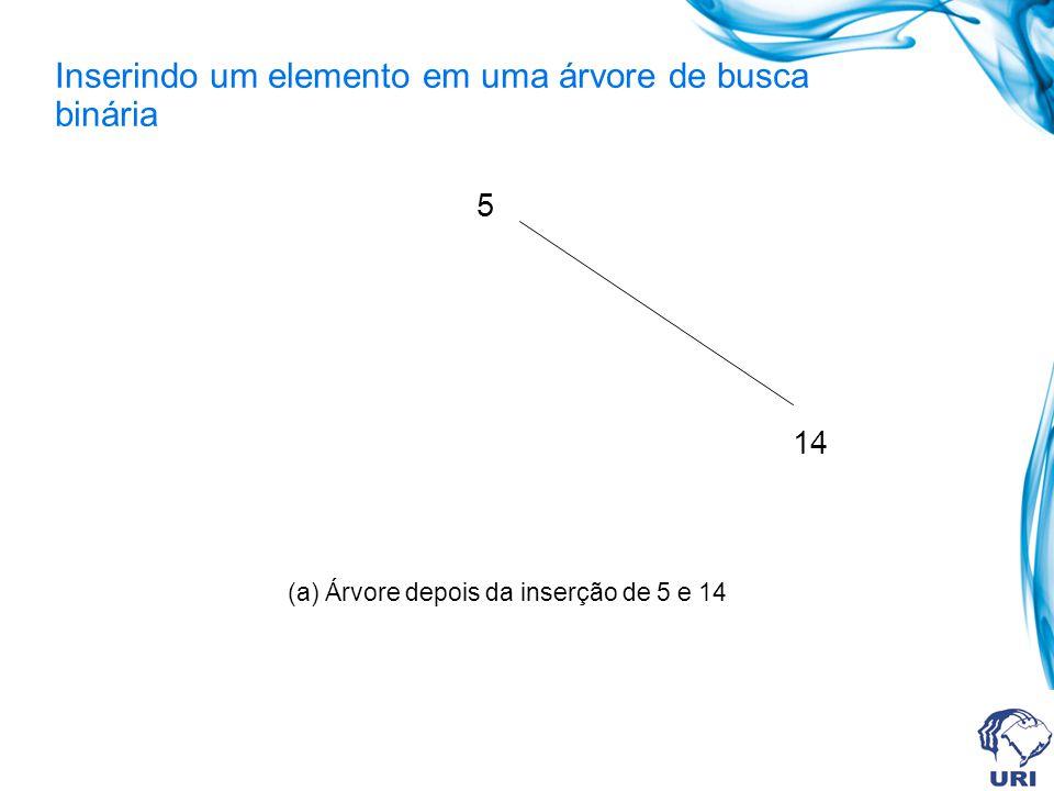 Inserindo um elemento em uma árvore de busca binária 5 14 (a) Árvore depois da inserção de 5 e 14