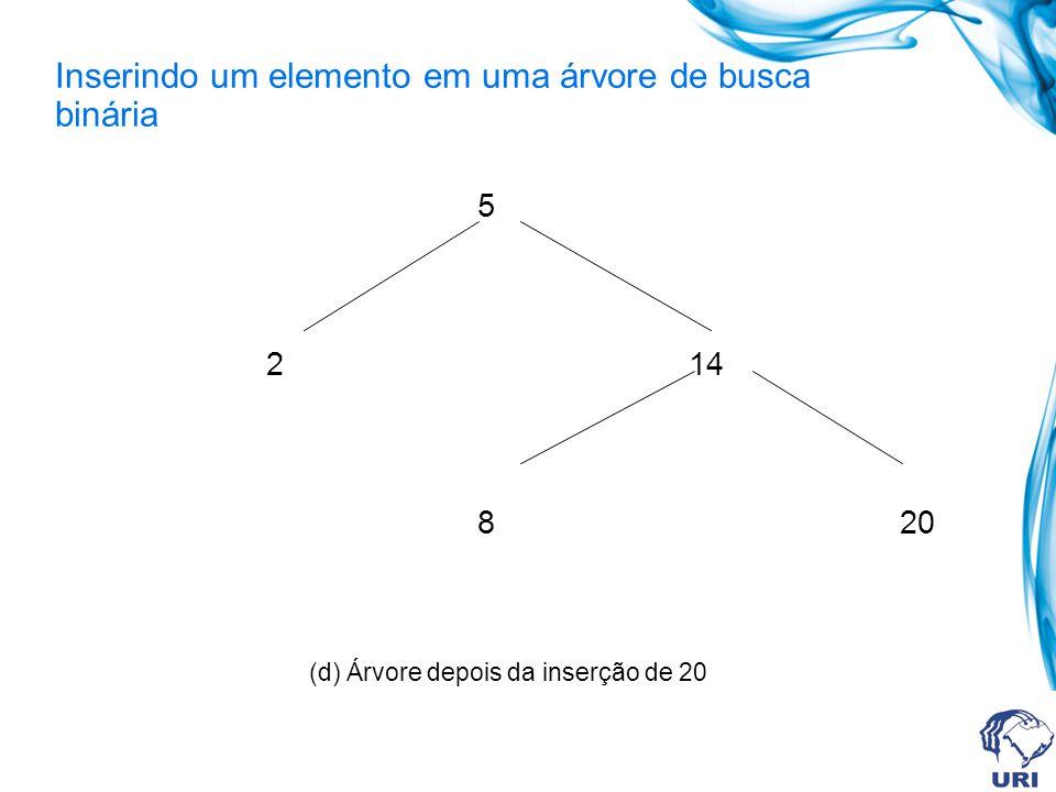Inserindo um elemento em uma árvore de busca binária 5 214 820 (d) Árvore depois da inserção de 20