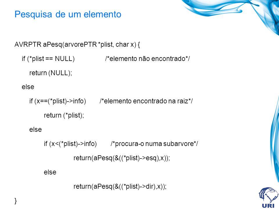 Pesquisa de um elemento AVRPTR aPesq(arvorePTR *plist, char x) { if (*plist == NULL) /*elemento não encontrado*/ return (NULL); else if (x==(*plist)->info) /*elemento encontrado na raiz*/ return (*plist); else if (x info) /*procura-o numa subarvore*/ return(aPesq(&((*plist)->esq),x)); else return(aPesq(&((*plist)->dir),x)); }