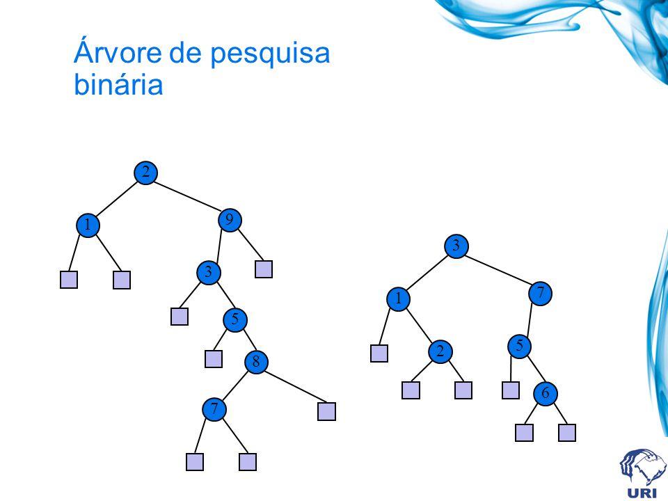 Pesquisa de um elemento Se T é uma árvore nula, não há o que pesquisar; Se a raiz de T armazena o elemento x, a solução é imediata; Se x é menor que o valor da raiz de T, a busca prossegue na subarvore esquerda de T; Se x é maior ou igual a T, a busca prossegue na subarvore direita de T