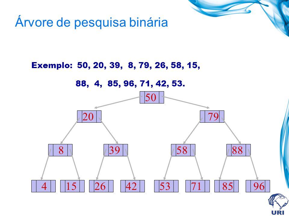 Exemplo: 50, 20, 39, 8, 79, 26, 58, 15, 88, 4, 85, 96, 71, 42, 53.