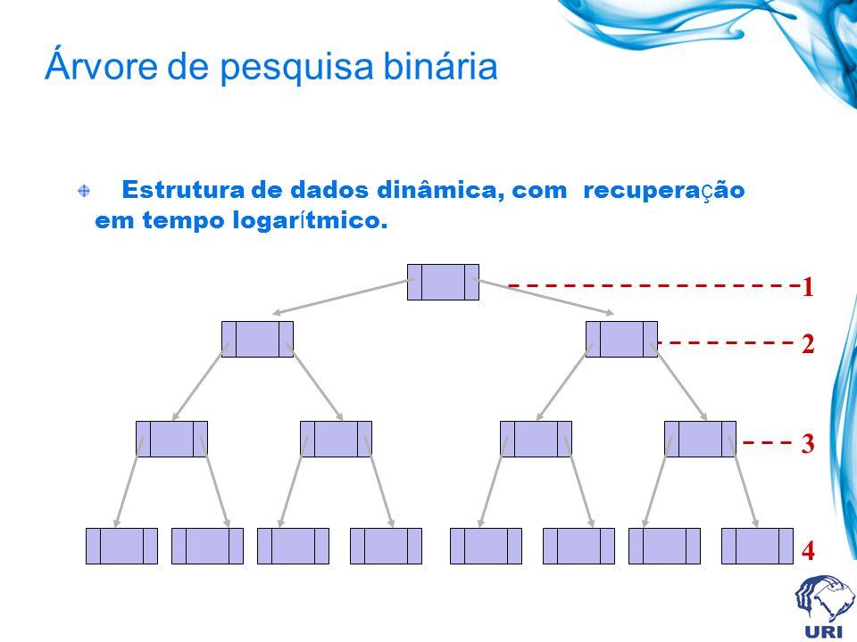 Representação de um Nó struct arvore{ char info; struct arvore *esq, *dir; }; typedef struct arvore *arvorePTR; Uma árvore binária de busca vazia é representada por uma variável ponteiro com conteúdo nulo