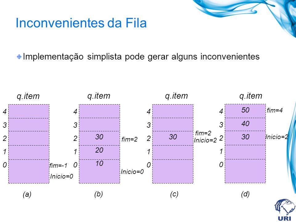 Inconvenientes da Fila a)Fila vazia q.inicio = 0 q.fim = -1 Numero de elemtos = q.fim – q.inicio + 1 -1 -0 + 1 = 0 b) Inclusão de 3 elementos no final da fila q.inicio = 0 q.fim = 2 Numero de elemtos = q.fim – q.inicio + 1 2 -0 + 1 = 3 c) Remoção de 2 elementos do inicio da fila q.inicio = 2 q.fim = 2 Numero de elemtos = q.fim – q.inicio + 1 2 -2 + 1 = 1 d) Inclusão de 2 novos elementos no final da fila q.inicio = 2 q.fim = 4 Numero de elemtos = q.fim – q.inicio + 1 4 -2 + 1 = 3
