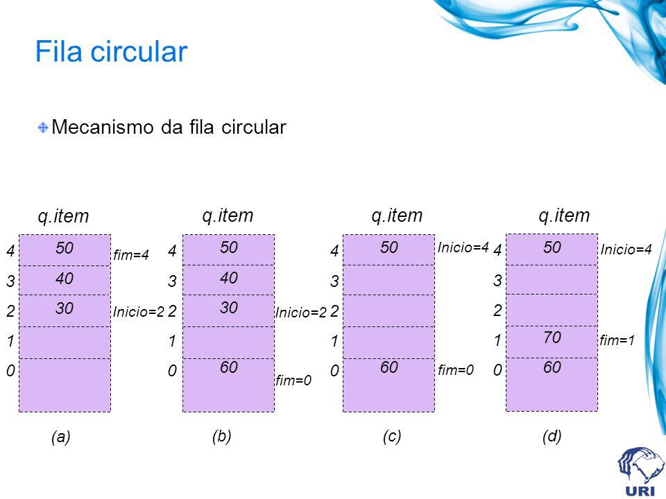 Fila circular Pode-se perceber que o problema da inclusão foi resolvido Entretanto no instante (d) q.fim < q.inicio (1 < 4) poderiamos concluir que a fila está vazia o que não é o fato Devido a implementação da fila circular não podemos mais simplesmente comparar se q.fim é menor que q.inicio para saber se a fila está vazia Como determinar se a fila está vazia .
