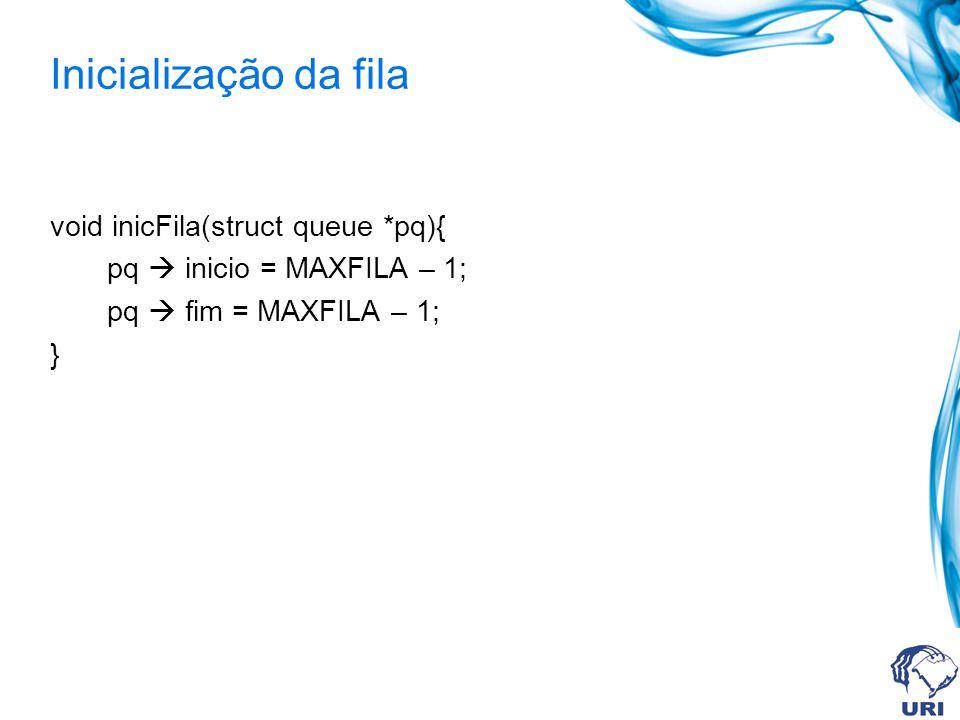 Fila vazia ou Fila cheia int isfull(struct queue * pq){ if(pq inicio == pq fim) return 1; // verdadeiro – fila vazia ou cheia else return 0; // falso – fila não está vazia nem cheia } Uso: if(filaVazia(&q)) /* tratamento para fila vazia */ else /* tratamento para fila não vazia */ Quando for operação de inserir se Inicio == fim pilha cheia Quando operação de remoção se inicio == fim pilha vazia