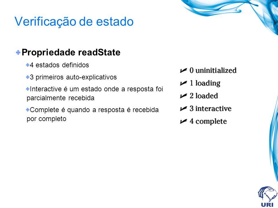 Verificação de estado Propriedade readState 4 estados definidos 3 primeiros auto-explicativos Interactive é um estado onde a resposta foi parcialmente recebida Complete é quando a resposta é recebida por completo