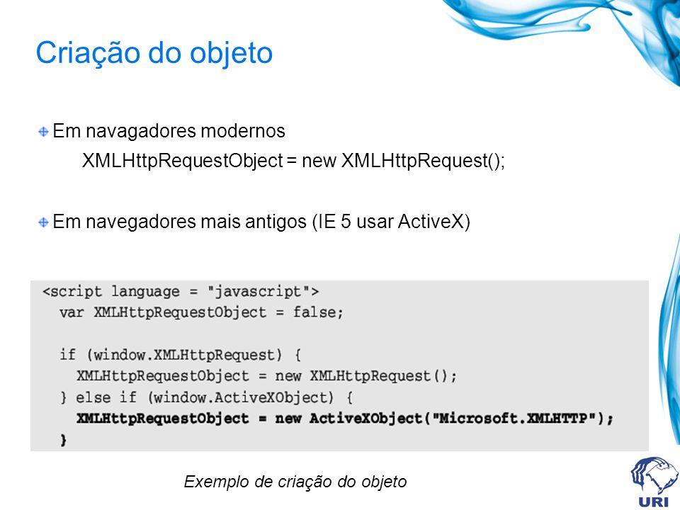 Criação do objeto Em navagadores modernos XMLHttpRequestObject = new XMLHttpRequest(); Em navegadores mais antigos (IE 5 usar ActiveX) Exemplo de criação do objeto