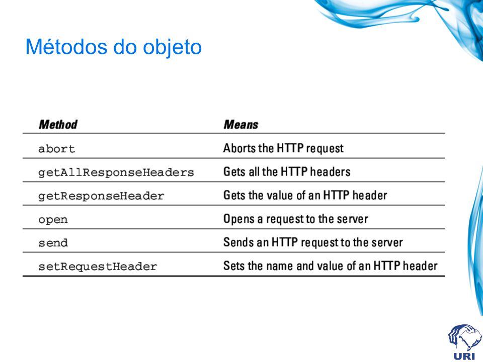 Abrindo uma conexão Usar o método open Parâmetros do método