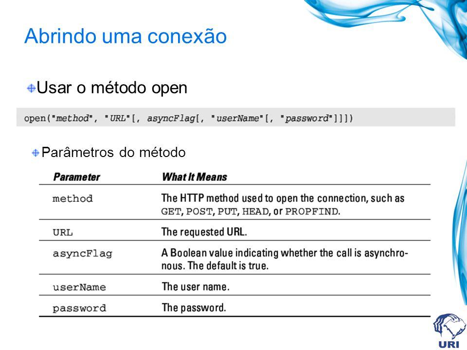 Manipulando a resposta do servidor Métodos definido em onreadystatechange é chamado cada vez que é efetuada alteração no estado da requisição