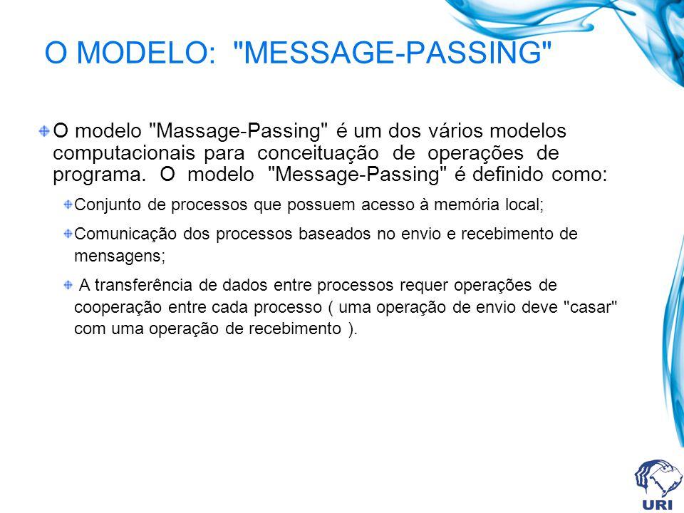 O MODELO: MESSAGE-PASSING O modelo Massage-Passing é um dos vários modelos computacionais para conceituação de operações de programa.