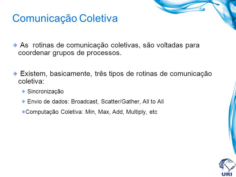 Comunicação Coletiva As rotinas de comunicação coletivas, são voltadas para coordenar grupos de processos.