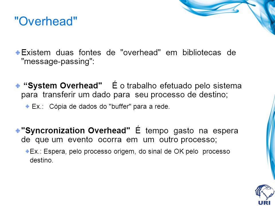 Overhead Existem duas fontes de overhead em bibliotecas de message-passing : System Overhead É o trabalho efetuado pelo sistema para transferir um dado para seu processo de destino; Ex.: Cópia de dados do buffer para a rede.