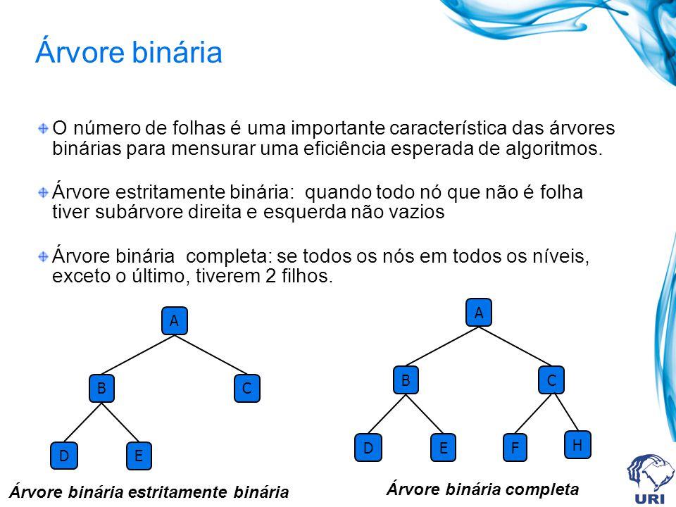 Árvore binária O número de folhas é uma importante característica das árvores binárias para mensurar uma eficiência esperada de algoritmos. Árvore est