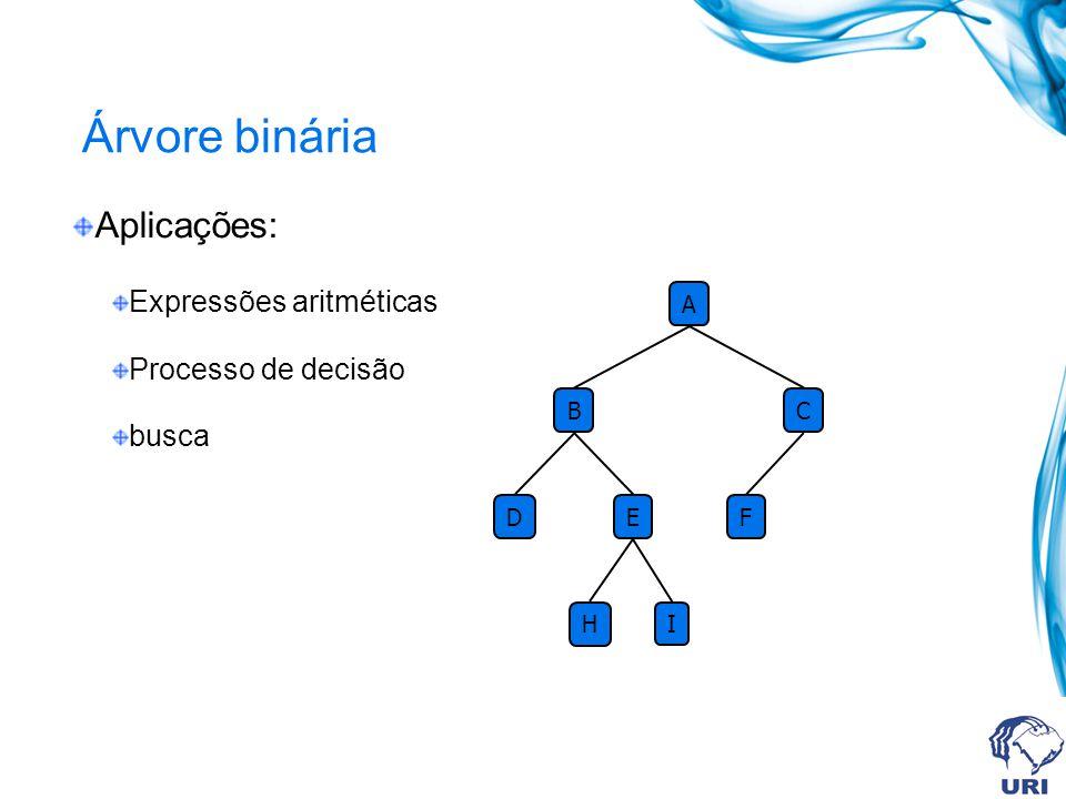 Árvore binária Aplicações: Expressões aritméticas Processo de decisão busca A BC F D E H I
