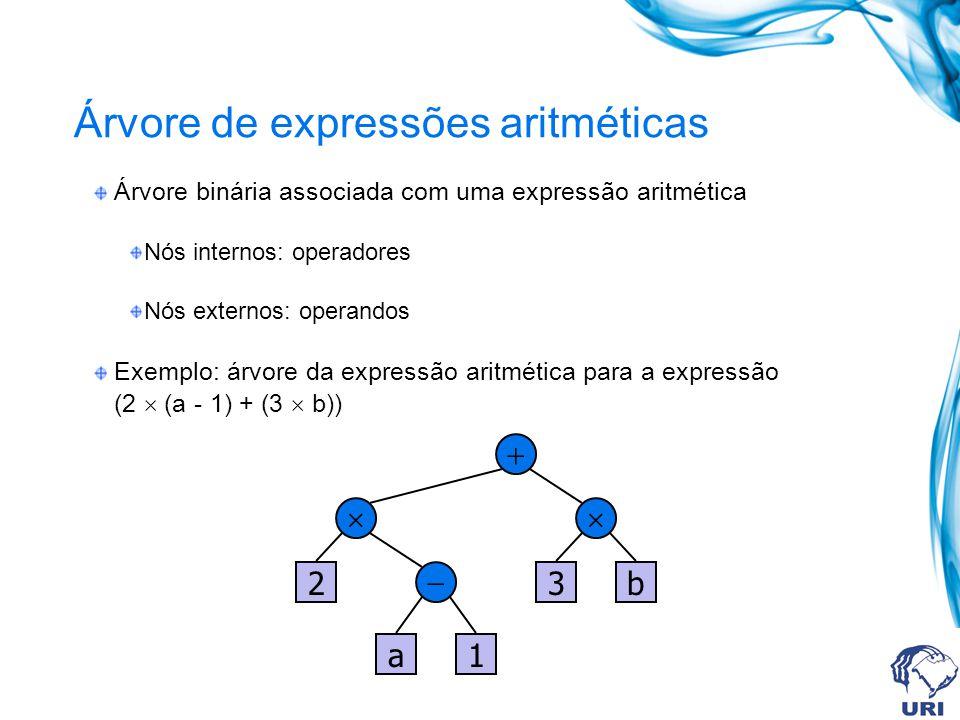 Árvore binária associada com uma expressão aritmética Nós internos: operadores Nós externos: operandos Exemplo: árvore da expressão aritmética para a