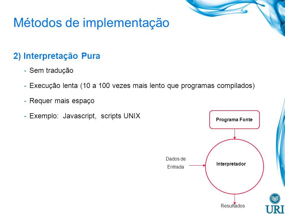 3) Sistemas de implementação Híbridos -Um meio-termo entre compilador e interpretador puro -Baixo custo de tradução -Velocidade de execução média -Mais rápido do que interpretação pura -Ex.: Perl, Java Programa Fonte Analisador léxico Analisador sintático Gerador de Código Intermediário (e analisador sintático) Unidades Léxicas Árvores de Análise (parse trees) Código Intermediário Dados de Entrada Resultados Interpretador Métodos de implementação