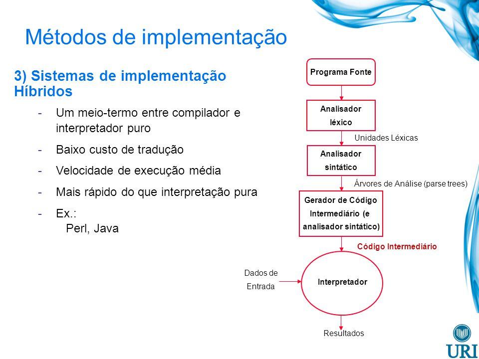 3) Sistemas de implementação Híbridos -Um meio-termo entre compilador e interpretador puro -Baixo custo de tradução -Velocidade de execução média -Mai