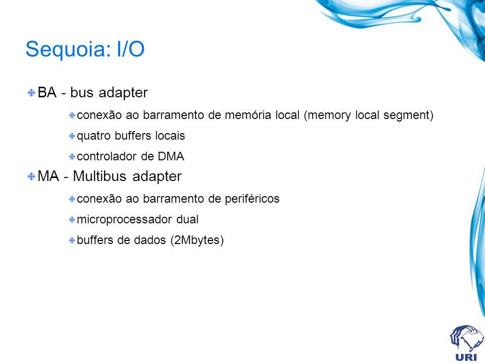 Sequoia: I/O BA - bus adapter conexão ao barramento de memória local (memory local segment) quatro buffers locais controlador de DMA MA - Multibus ada