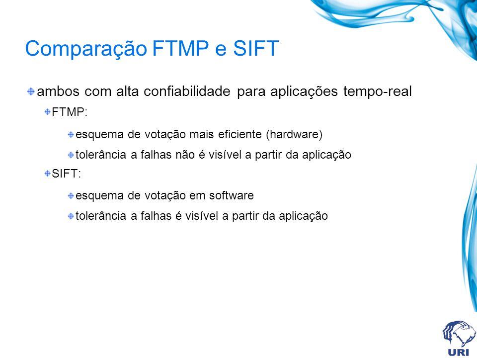 Comparação FTMP e SIFT ambos com alta confiabilidade para aplicações tempo-real FTMP: esquema de votação mais eficiente (hardware) tolerância a falhas
