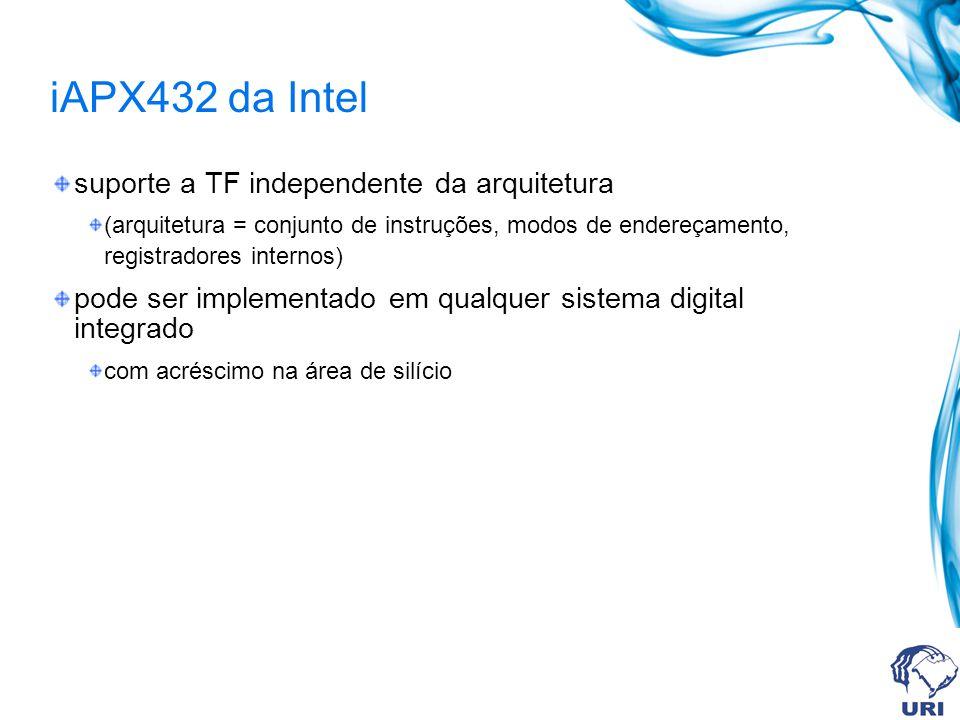 iAPX432 da Intel suporte a TF independente da arquitetura (arquitetura = conjunto de instruções, modos de endereçamento, registradores internos) pode