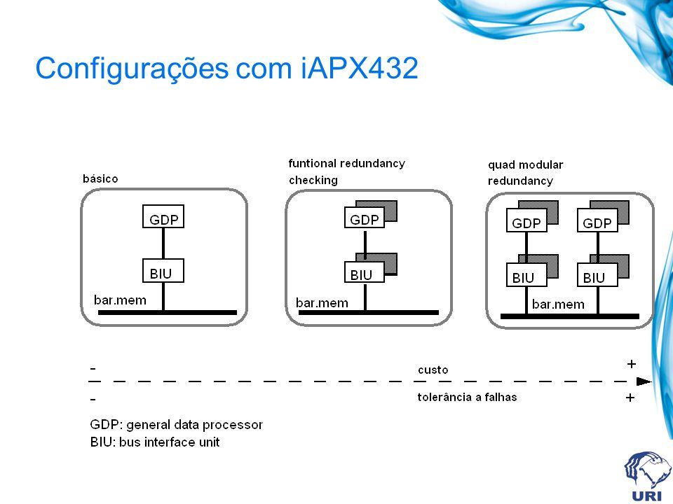 Configurações alternativas: arquitetura básica: não há redundância arquitetura FRC: detecção por HW arquitetura QMR: detecção + reconfiguração por HW par mestre-verificador primário + par estepe dois pares ativos, mas apenas o par primário fornece resultados ao sistema detecção de erro chaveia para o par estepe (FRC)