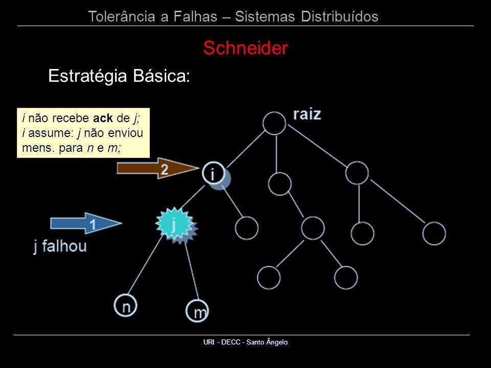 Tolerância a Falhas – Sistemas Distribuídos URI - DECC - Santo Ângelo Schneider Estratégia Básica: i não recebe ack de j; i assume: j não enviou mens.