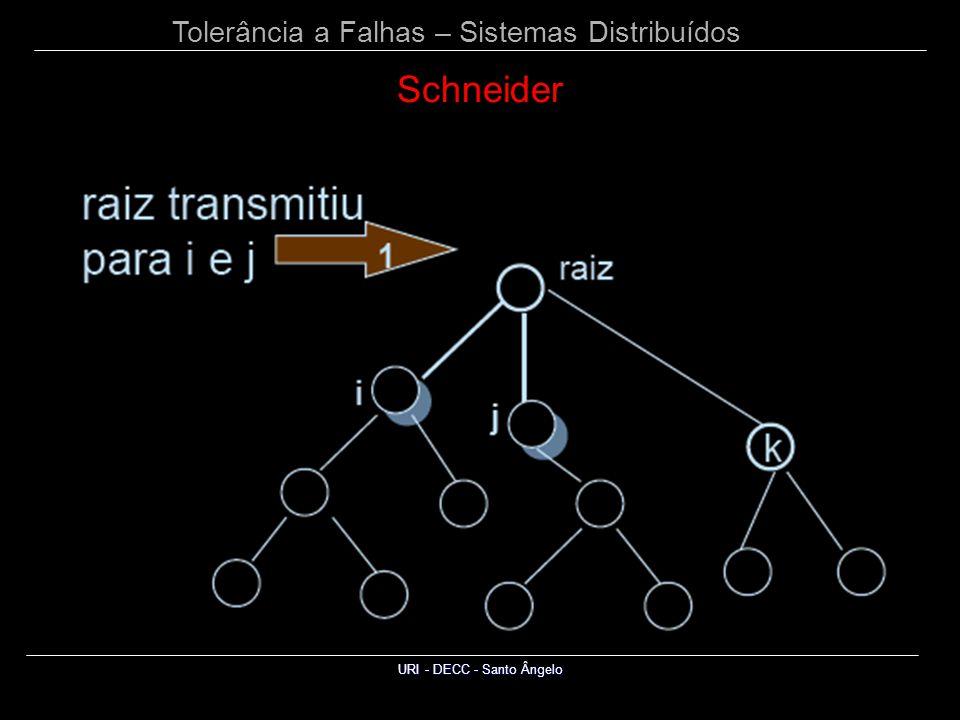 Tolerância a Falhas – Sistemas Distribuídos URI - DECC - Santo Ângelo Schneider