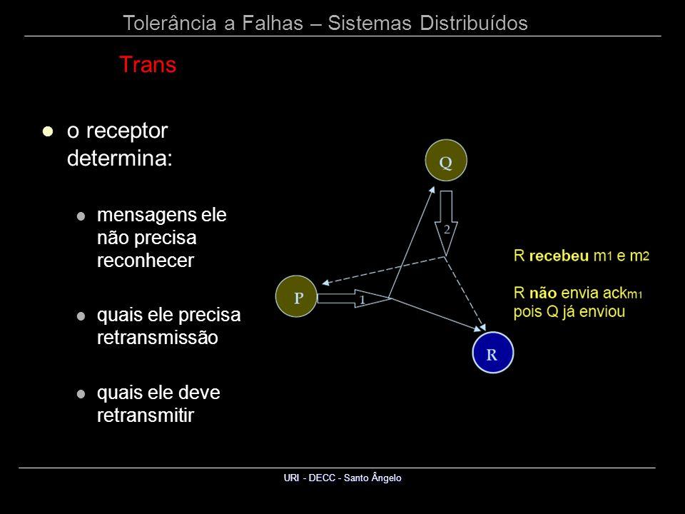 Tolerância a Falhas – Sistemas Distribuídos URI - DECC - Santo Ângelo Trans o receptor determina: mensagens ele não precisa reconhecer quais ele precisa retransmissão quais ele deve retransmitir