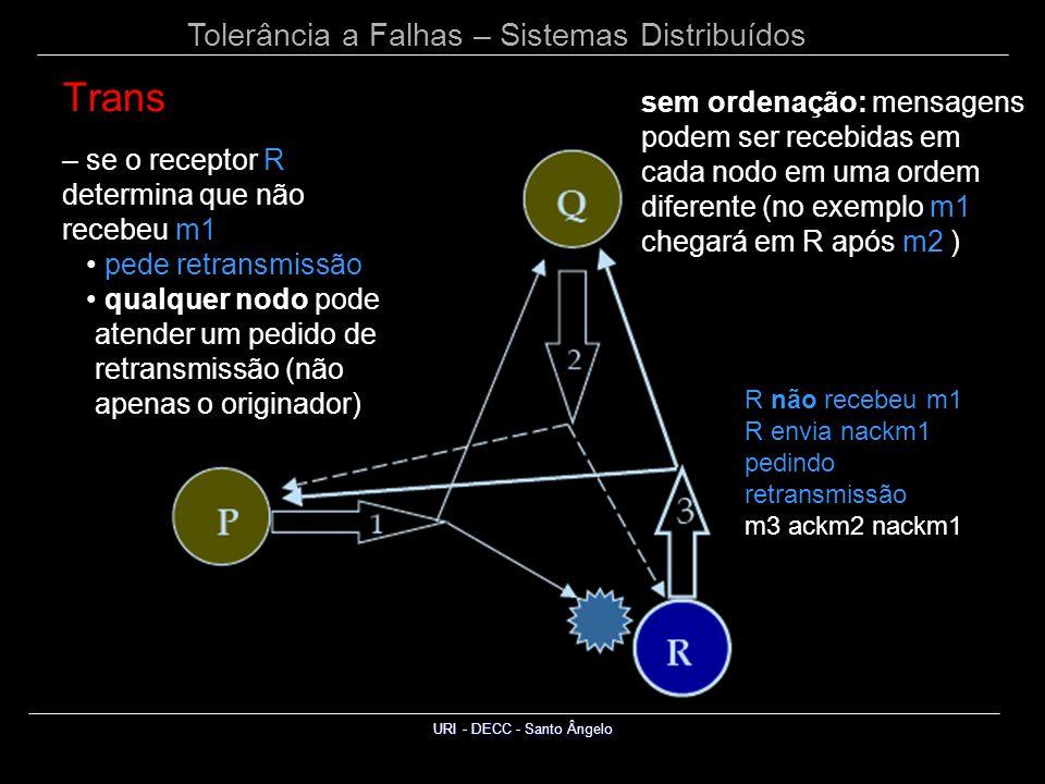 Tolerância a Falhas – Sistemas Distribuídos URI - DECC - Santo Ângelo Trans – se o receptor R determina que não recebeu m1 pede retransmissão qualquer nodo pode atender um pedido de retransmissão (não apenas o originador) sem ordenação: mensagens podem ser recebidas em cada nodo em uma ordem diferente (no exemplo m1 chegará em R após m2 ) R não recebeu m1 R envia nackm1 pedindo retransmissão m3 ackm2 nackm1