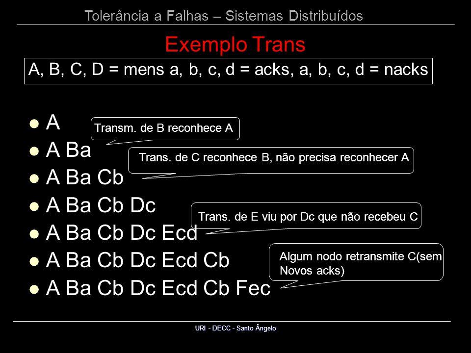 Tolerância a Falhas – Sistemas Distribuídos URI - DECC - Santo Ângelo Exemplo Trans A, B, C, D = mens a, b, c, d = acks, a, b, c, d = nacks A A Ba A Ba Cb A Ba Cb Dc A Ba Cb Dc Ecd A Ba Cb Dc Ecd Cb A Ba Cb Dc Ecd Cb Fec Transm.