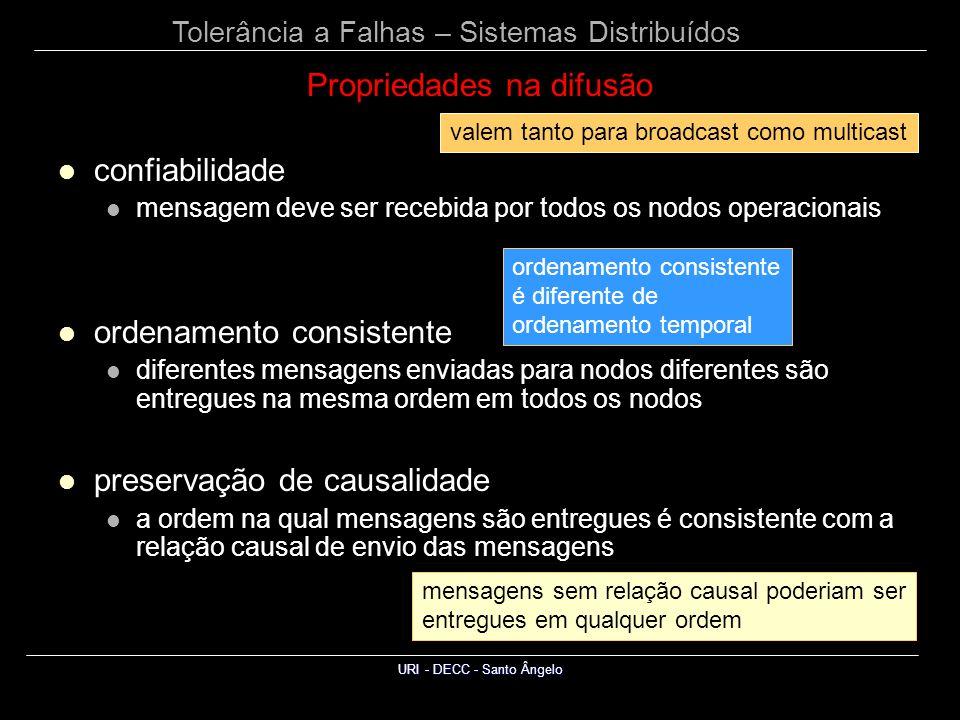 Tolerância a Falhas – Sistemas Distribuídos URI - DECC - Santo Ângelo Primitivas de difusão difusão confiável uma mensagem enviada é recebida em todos os nodos não falhos na rede, mesmo na presença de falhas difusão atômica suporta difusão confiável e ordenação difusão causal assegura ordenação causal cada primitiva tem sua aplicação mensagens isoladas: difusão confiável banco de dados: difusão atômica uma mensagem depende de outra: difusão causal