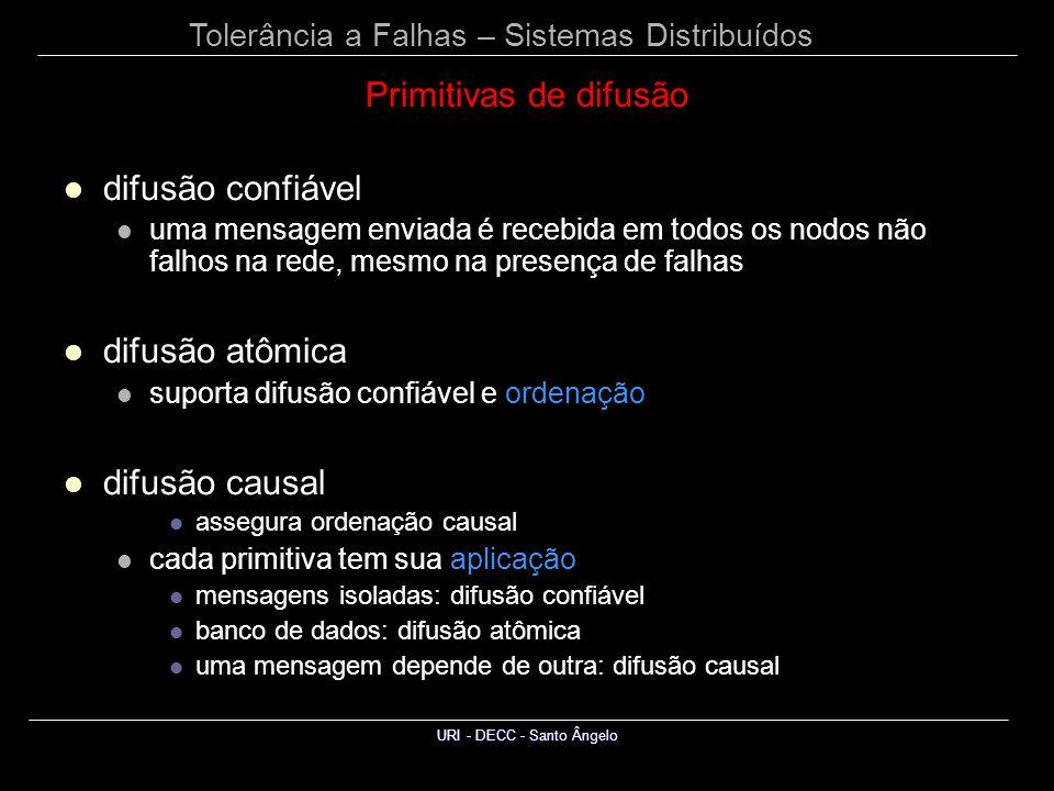 Tolerância a Falhas – Sistemas Distribuídos URI - DECC - Santo Ângelo Schneider Estratégia Básica:
