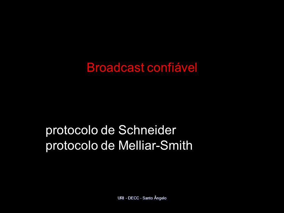 URI - DECC - Santo Ângelo Broadcast confiável protocolo de Schneider protocolo de Melliar-Smith